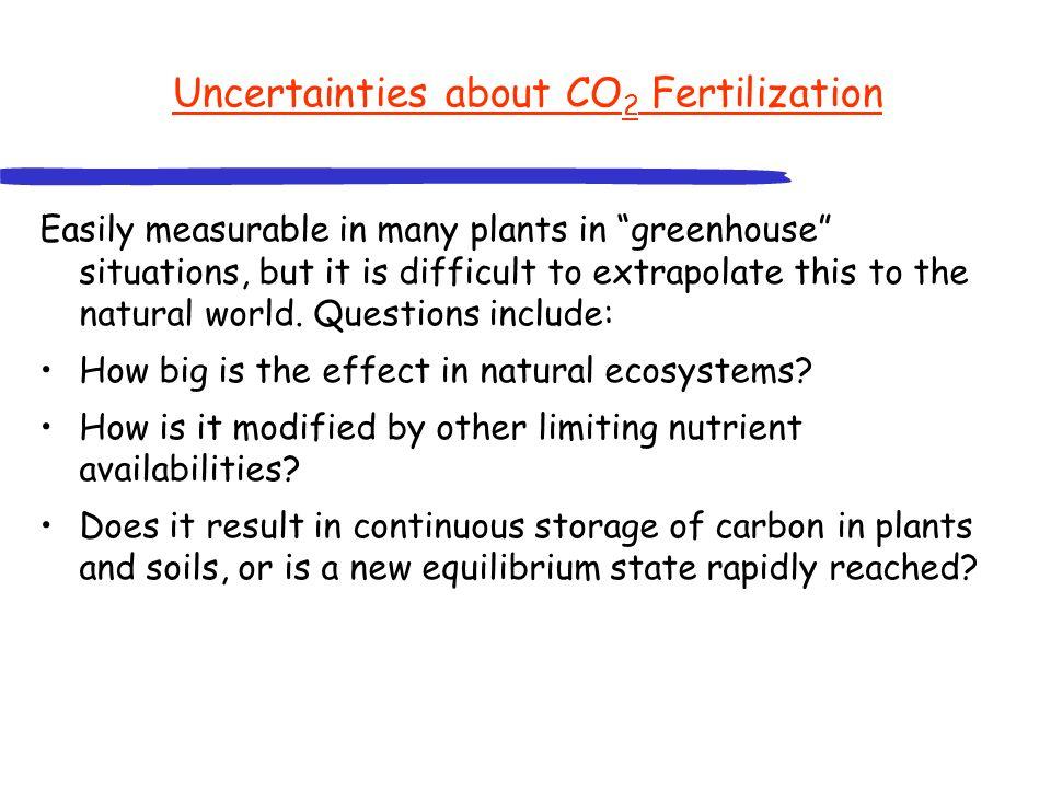 Uncertainties about CO2 Fertilization
