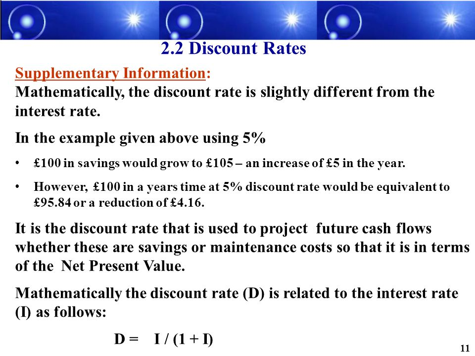 2.2 Discount Rates Supplementary Information: