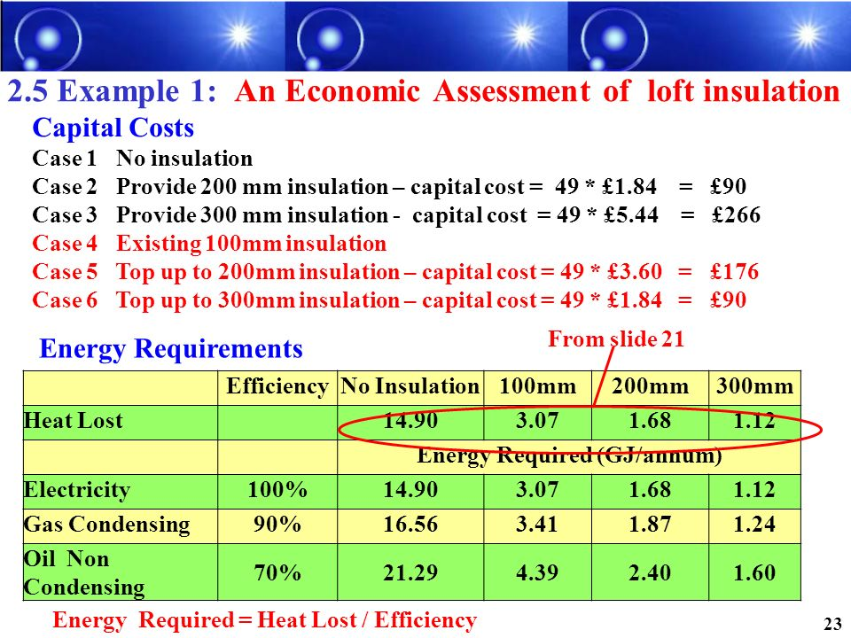 2.5 Example 1: An Economic Assessment of loft insulation