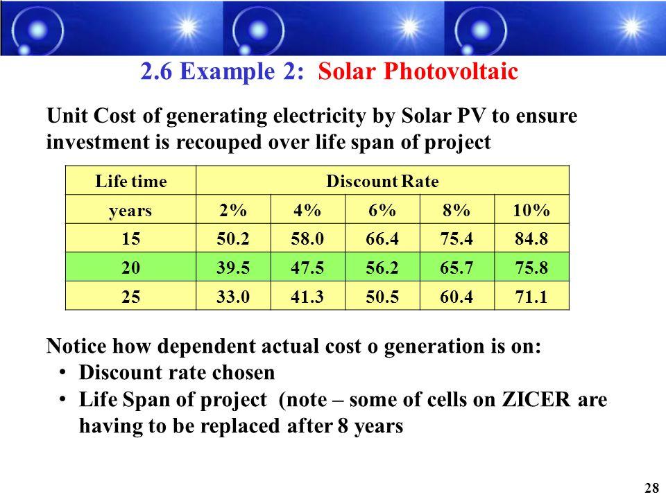 2.6 Example 2: Solar Photovoltaic