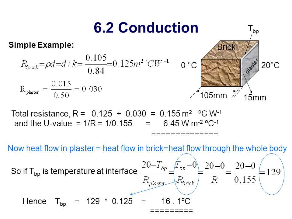 6.2 Conduction Brick 20°C 0 °C Tbp 105mm 15mm Simple Example: