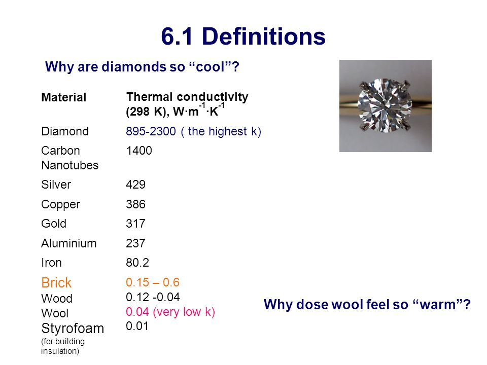 6.1 Definitions Why are diamonds so cool Brick Styrofoam