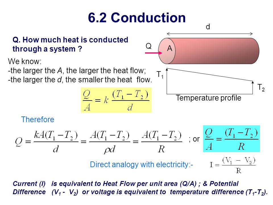 6.2 Conduction d Q. How much heat is conducted through a system Q A
