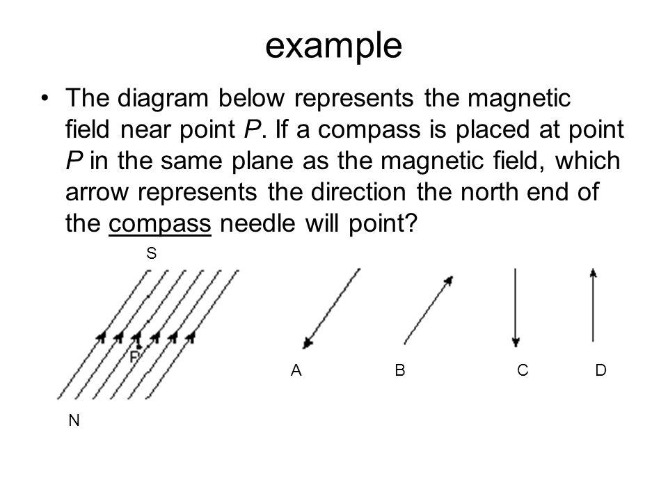 Regents Physics - magnetism - ppt download