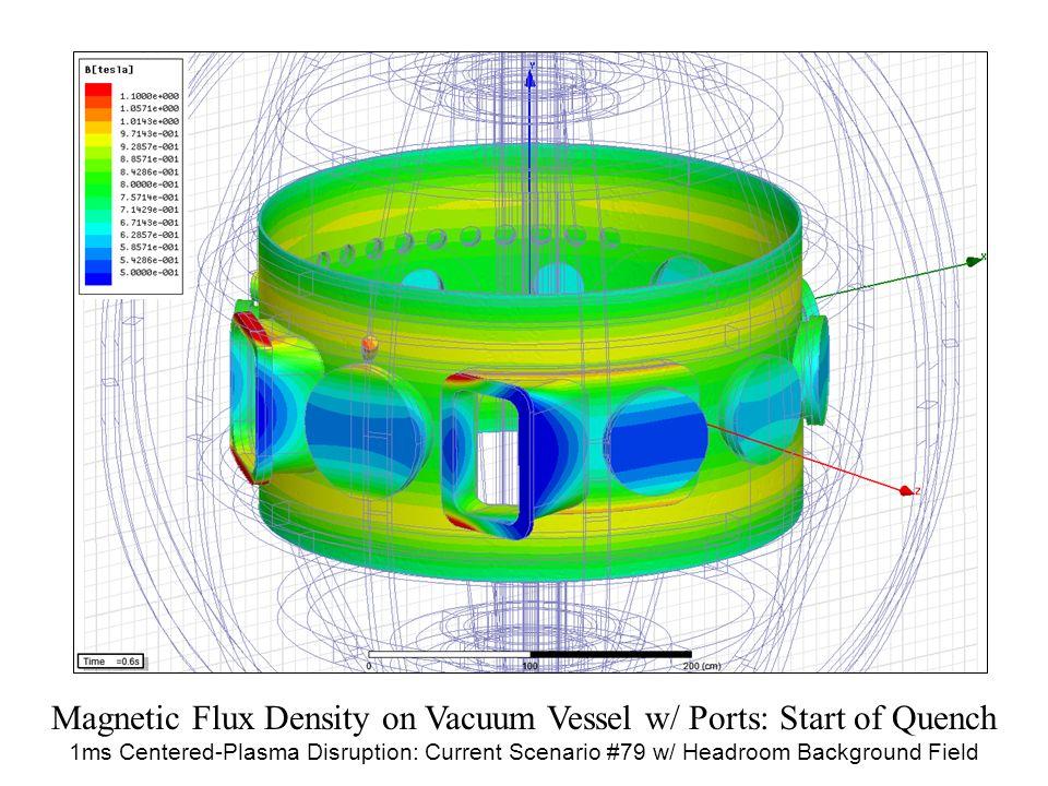 magnetic flux density - photo #36
