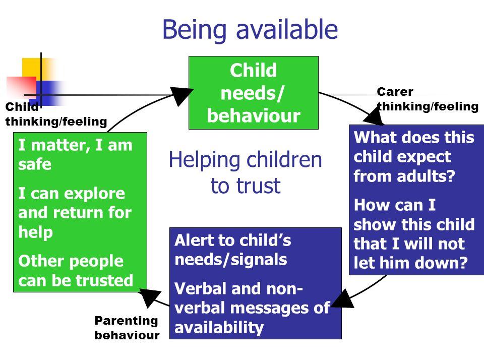 Child needs/ behaviour