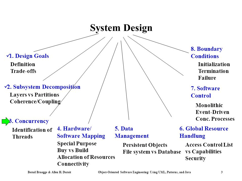 Order-driven trading system definition