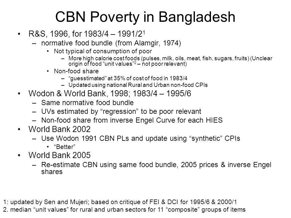 CBN Poverty in Bangladesh