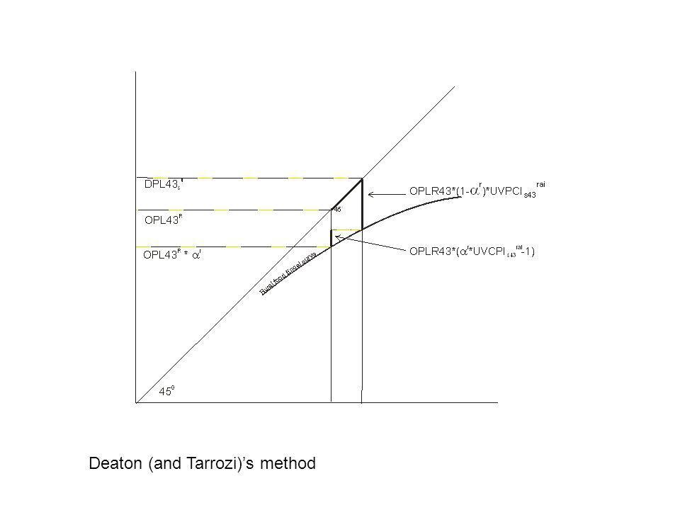 Deaton (and Tarrozi)'s method
