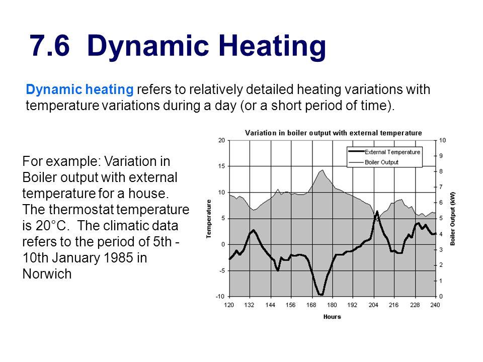 7.6 Dynamic Heating