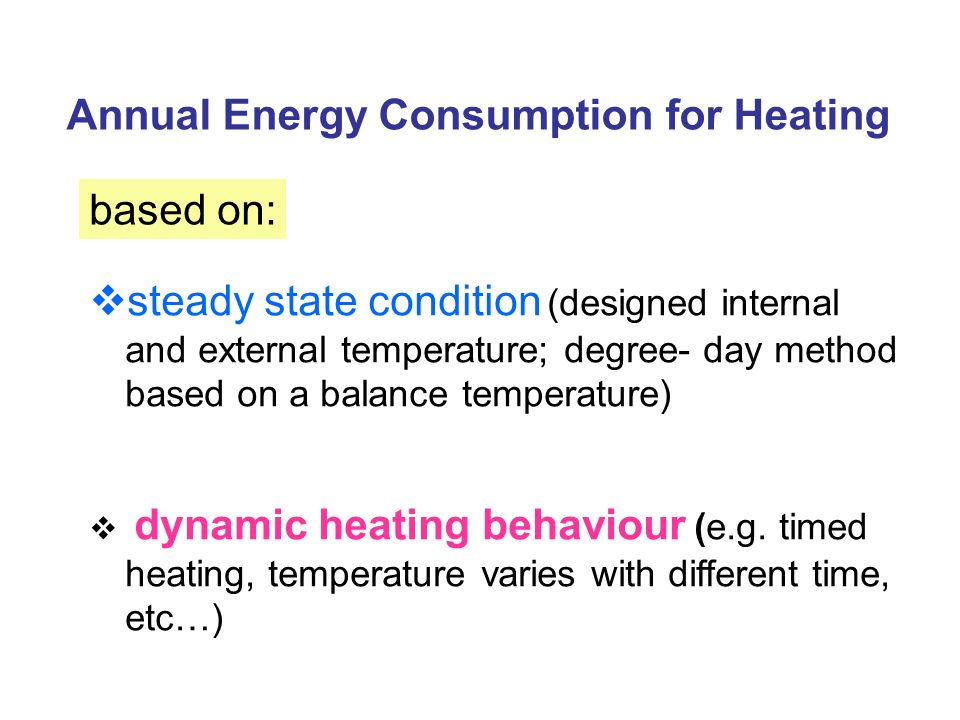 Annual Energy Consumption for Heating