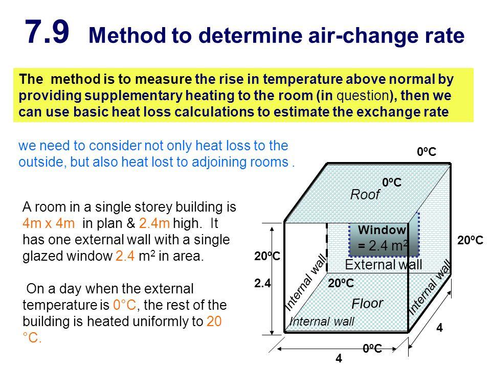 7.9 Method to determine air-change rate