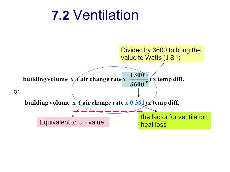 7.2 Ventilation Divided by 3600 to bring the value to Watts (J S-1)