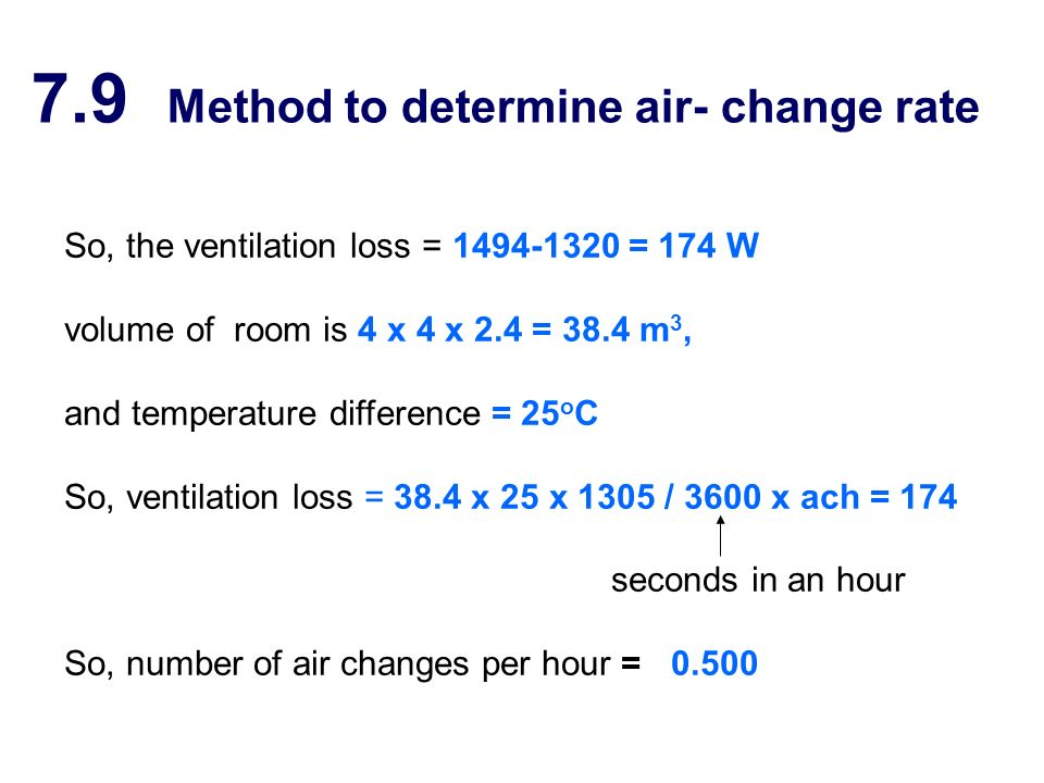 7.9 Method to determine air- change rate
