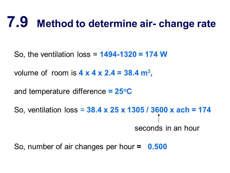 7.9 Method to determine air- change rate