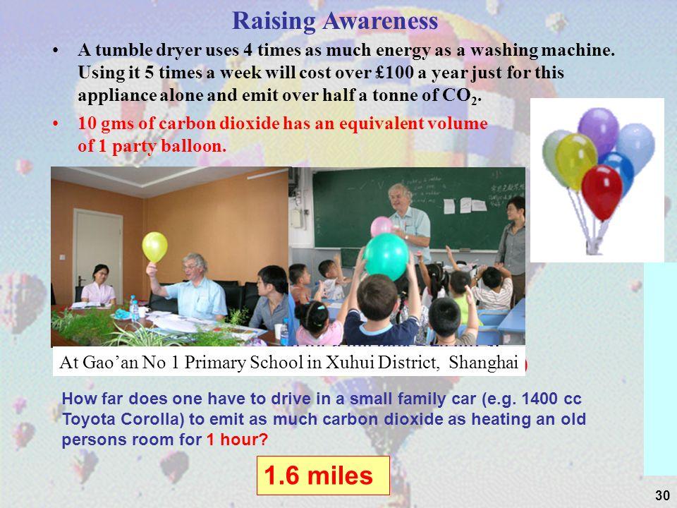 Raising Awareness 1.6 miles