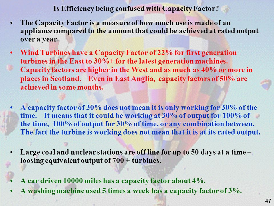 Is Efficiency being confused with Capacity Factor