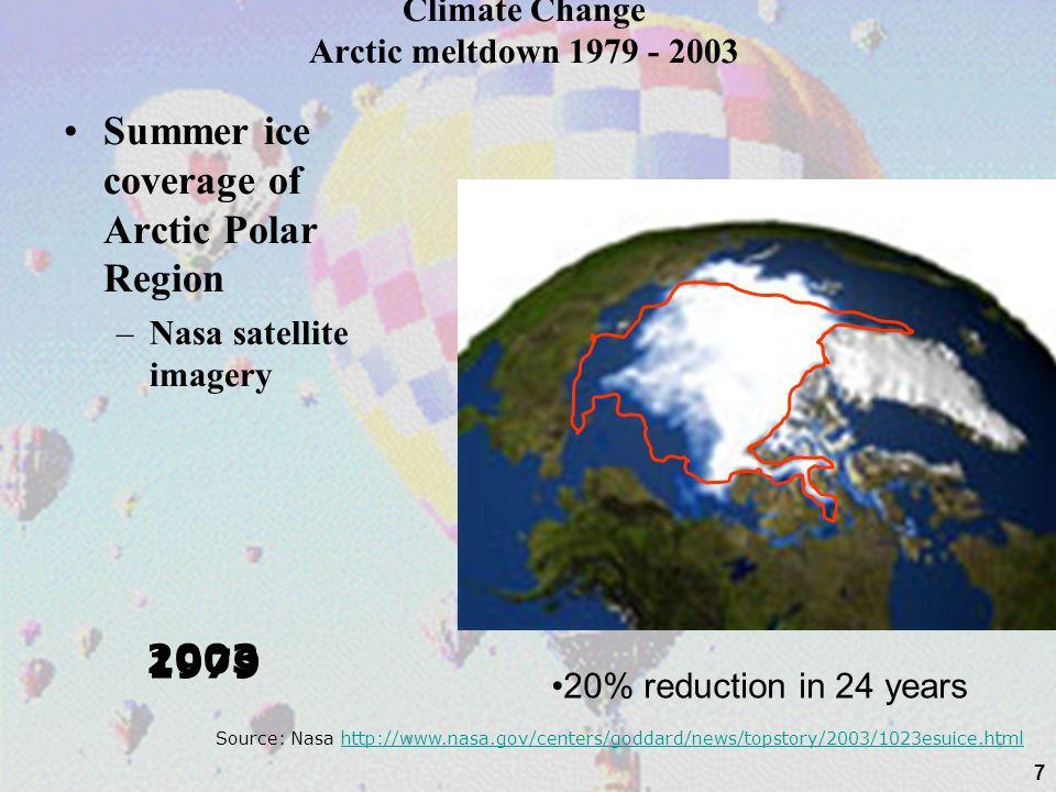 Climate Change Arctic meltdown 1979 - 2003