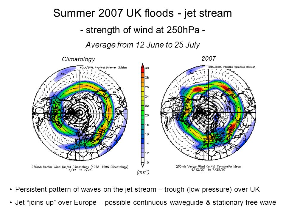 Summer 2007 UK floods - jet stream