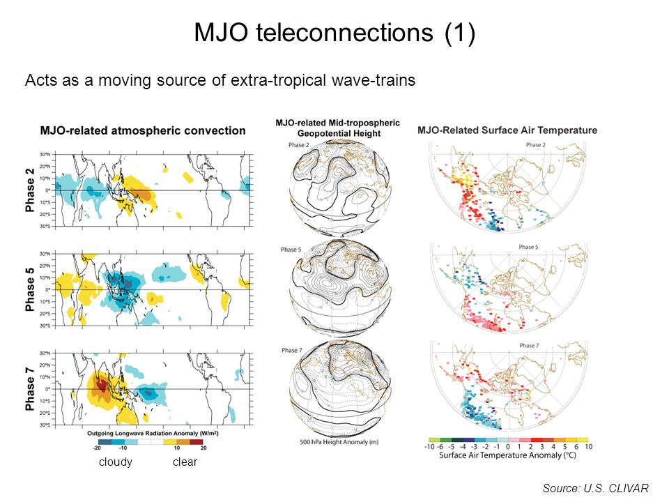 MJO teleconnections (1)