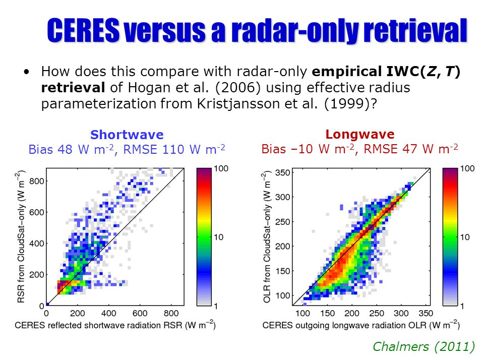 CERES versus a radar-only retrieval