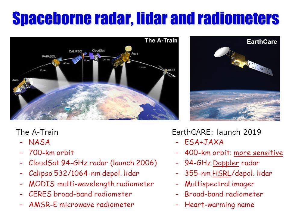 Spaceborne radar, lidar and radiometers