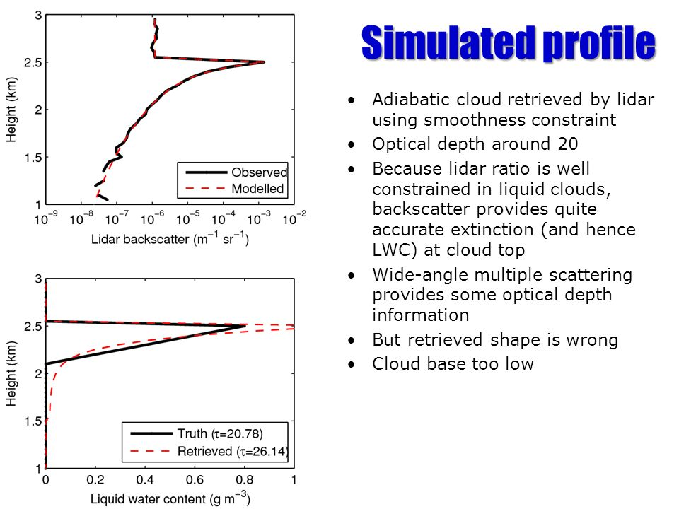 Simulated profileAdiabatic cloud retrieved by lidar using smoothness constraint. Optical depth around 20.