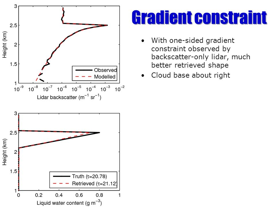Gradient constraintWith one-sided gradient constraint observed by backscatter-only lidar, much better retrieved shape.