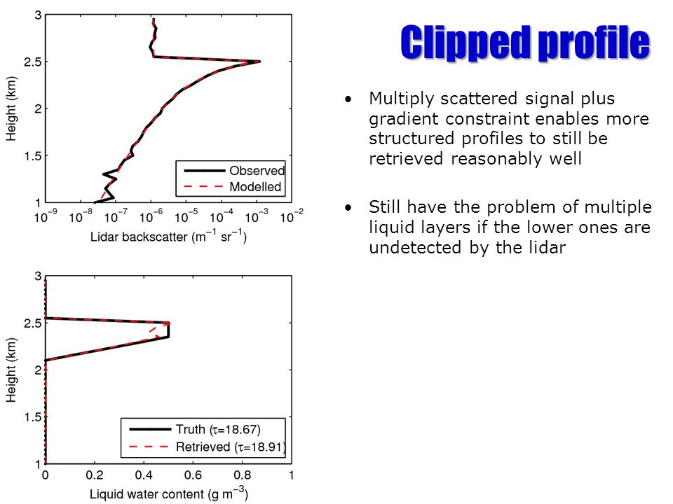 Clipped profile Multiply scattered signal plus gradient constraint enables more structured profiles to still be retrieved reasonably well.