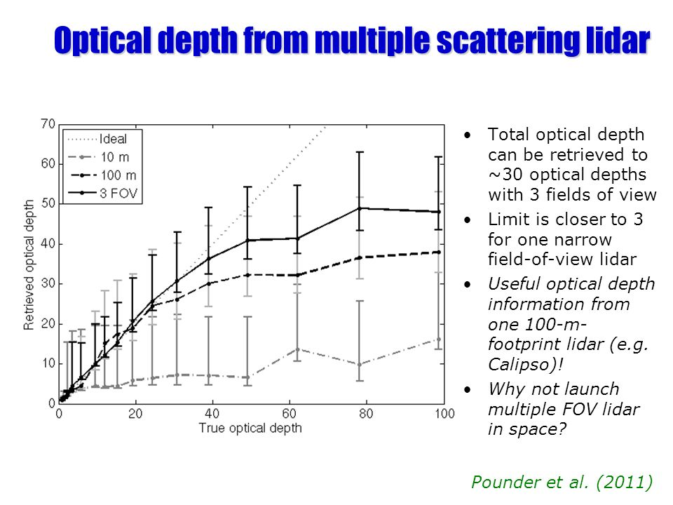 Optical depth from multiple scattering lidar