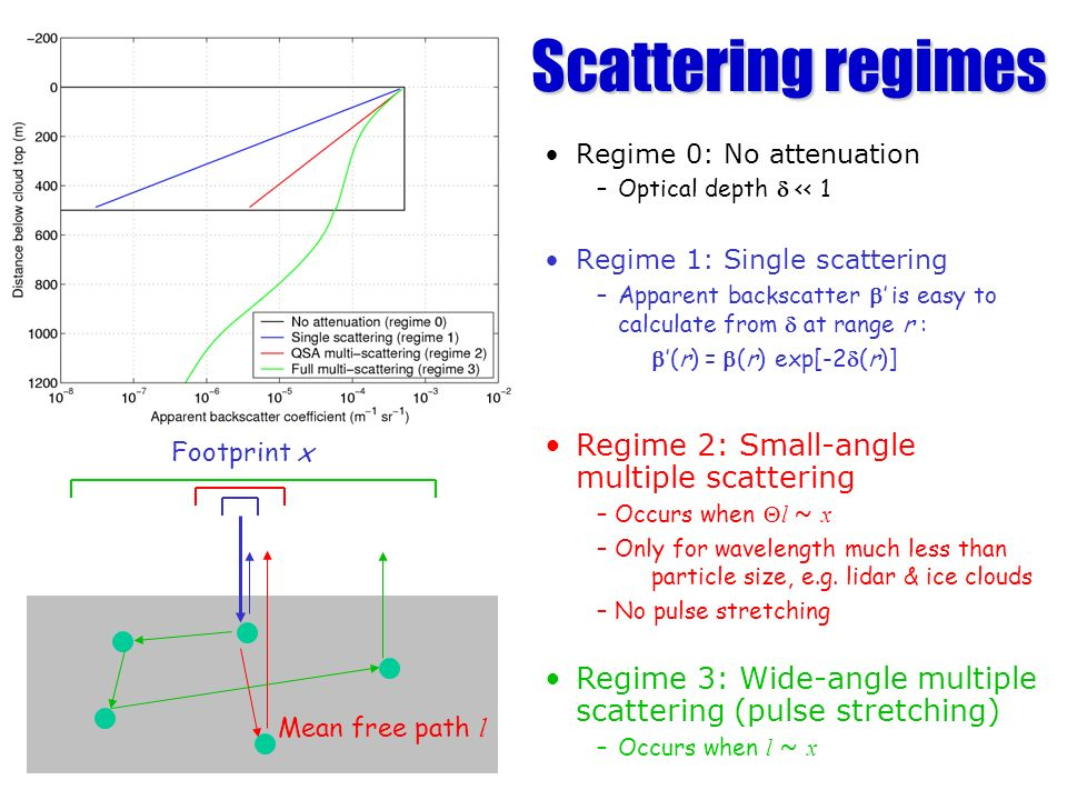 Scattering regimes Regime 2: Small-angle multiple scattering