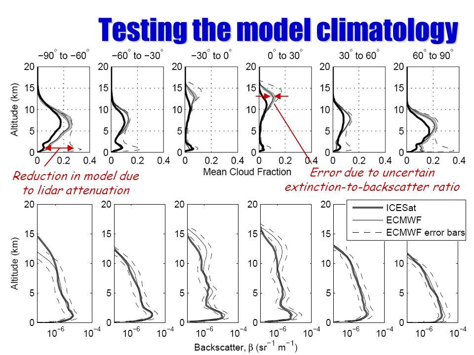 Testing the model climatology