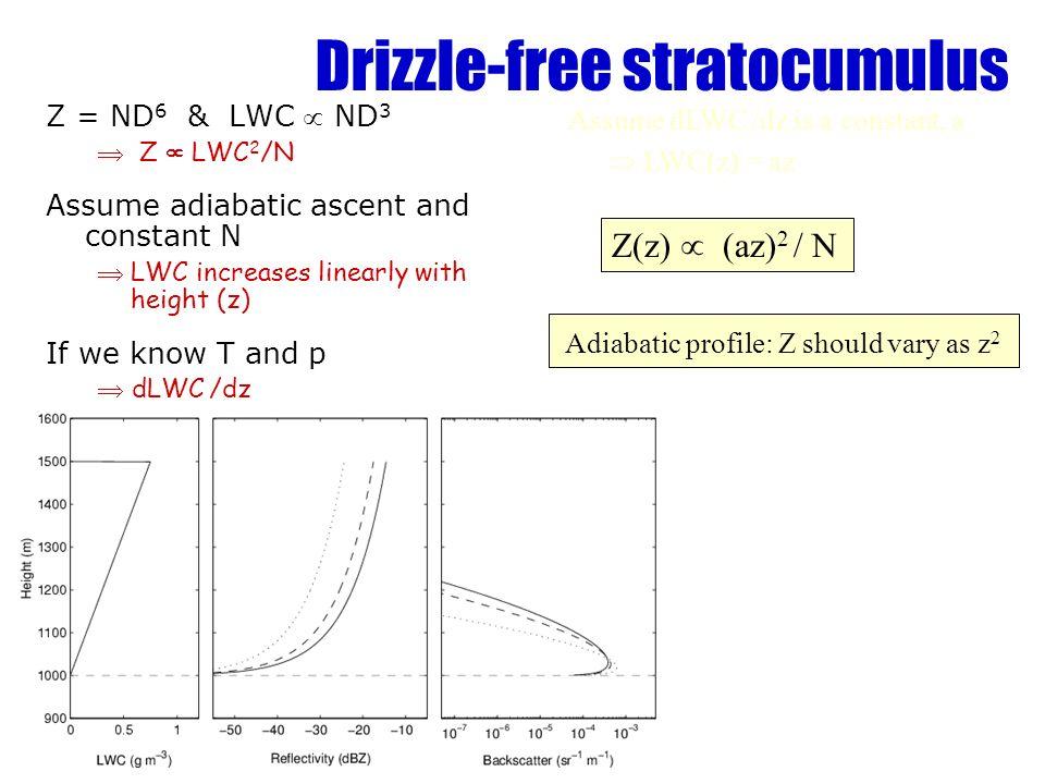 Drizzle-free stratocumulus