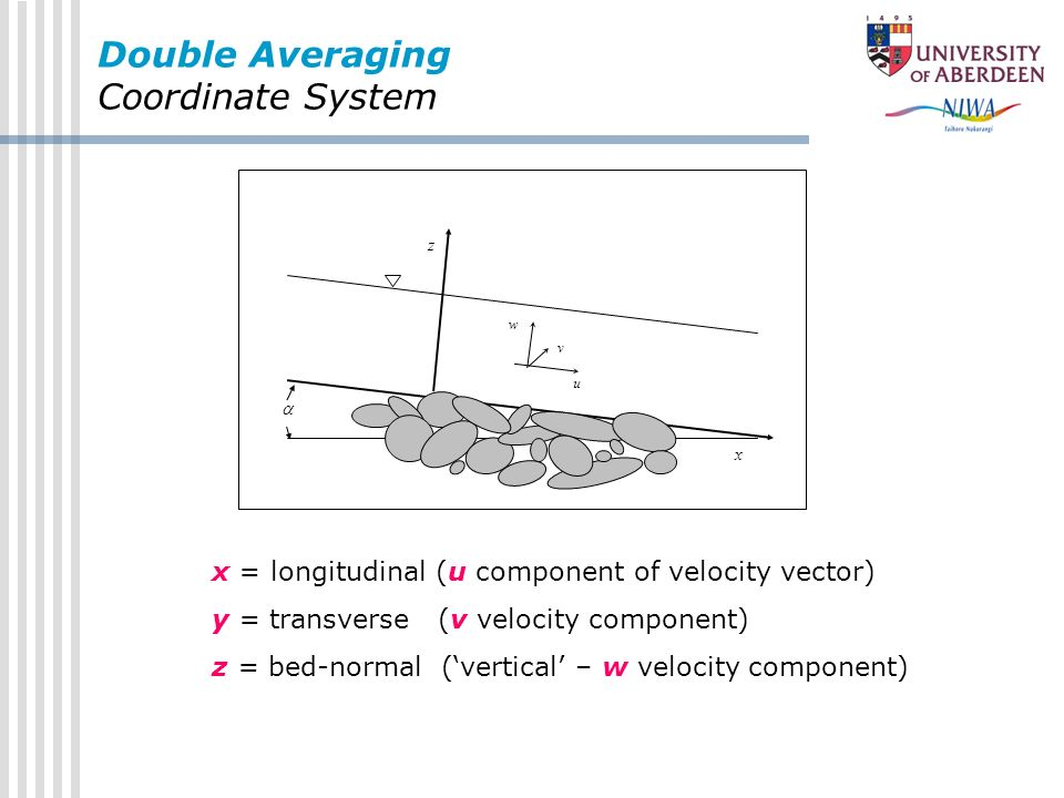 Double Averaging Coordinate System