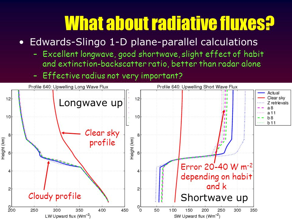 What about radiative fluxes