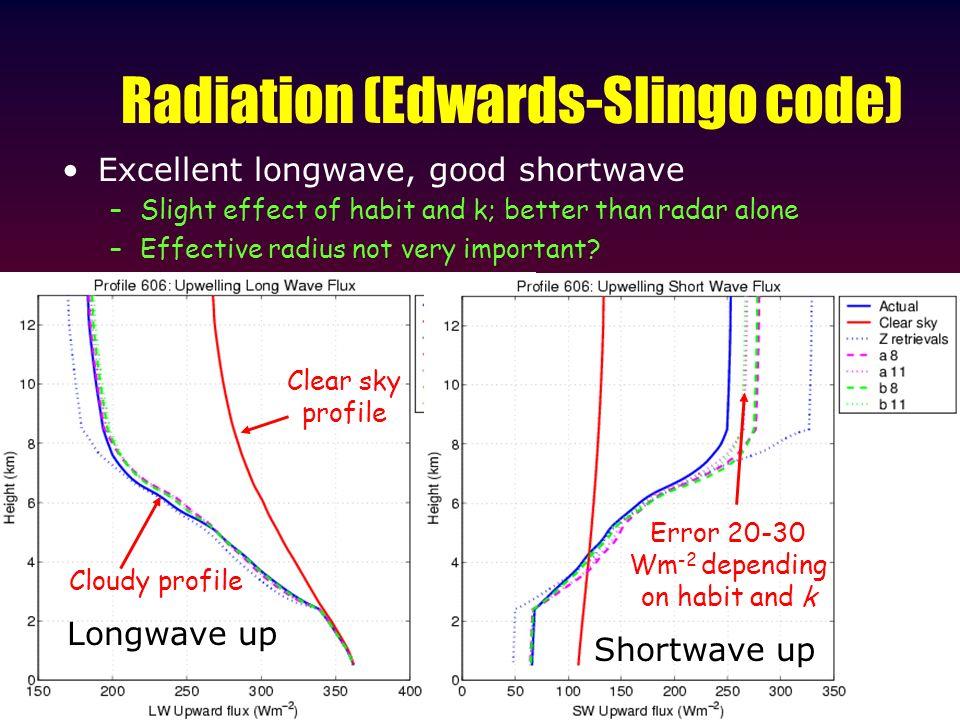 Radiation (Edwards-Slingo code)