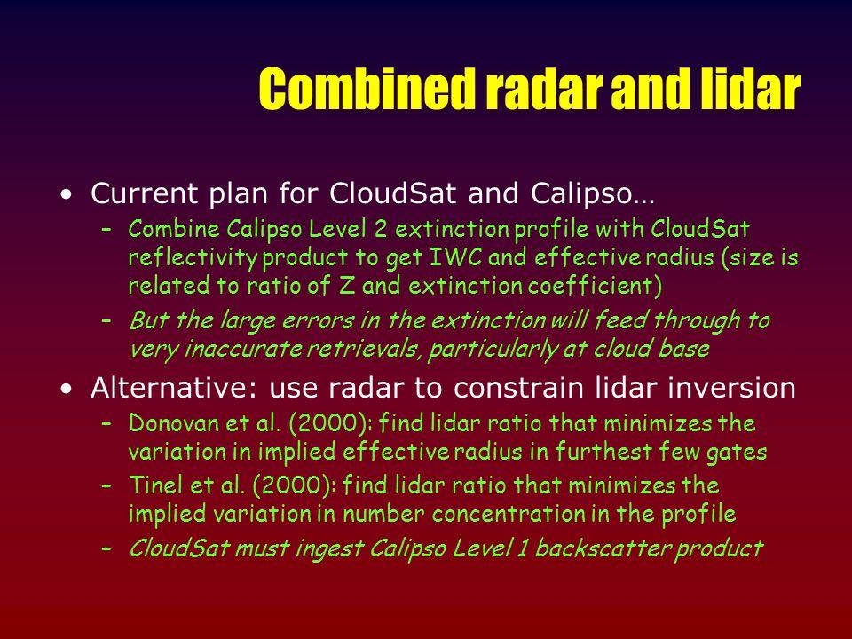 Combined radar and lidar