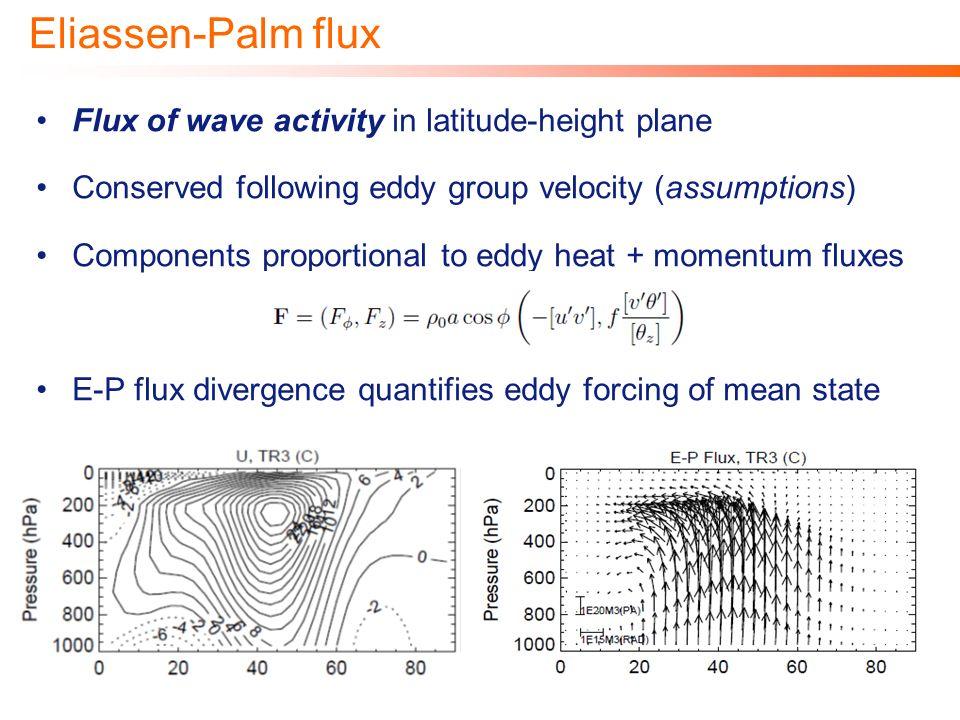 Eliassen-Palm flux Flux of wave activity in latitude-height plane