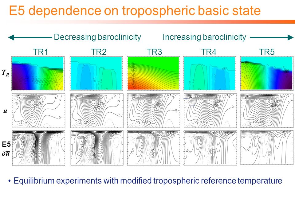 E5 dependence on tropospheric basic state