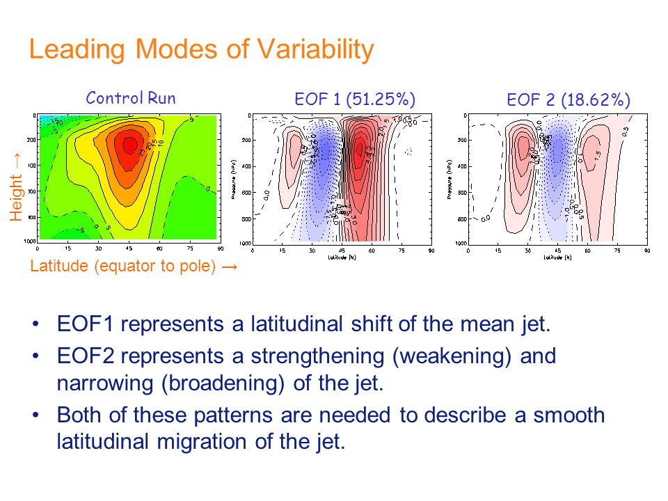 Leading Modes of Variability