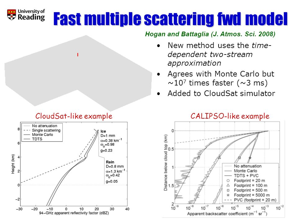 Fast multiple scattering fwd model