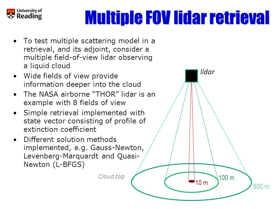 Multiple FOV lidar retrieval