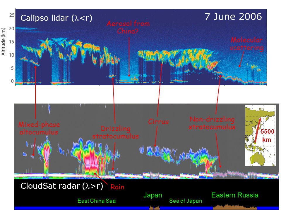 7 June 2006 Calipso lidar (l<r) CloudSat radar (l>r)
