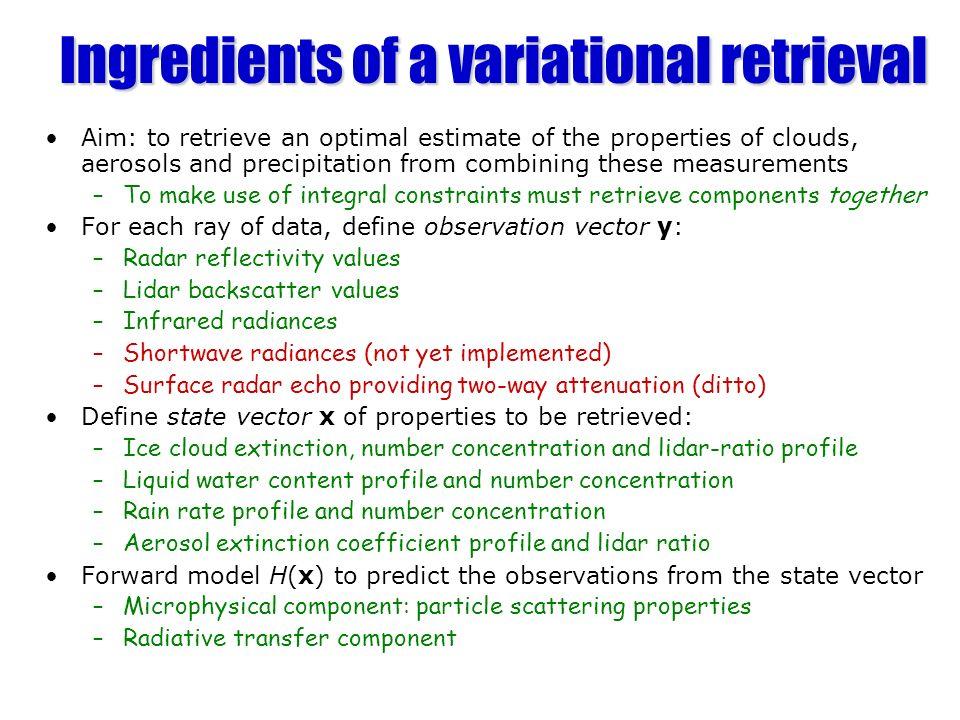 Ingredients of a variational retrieval