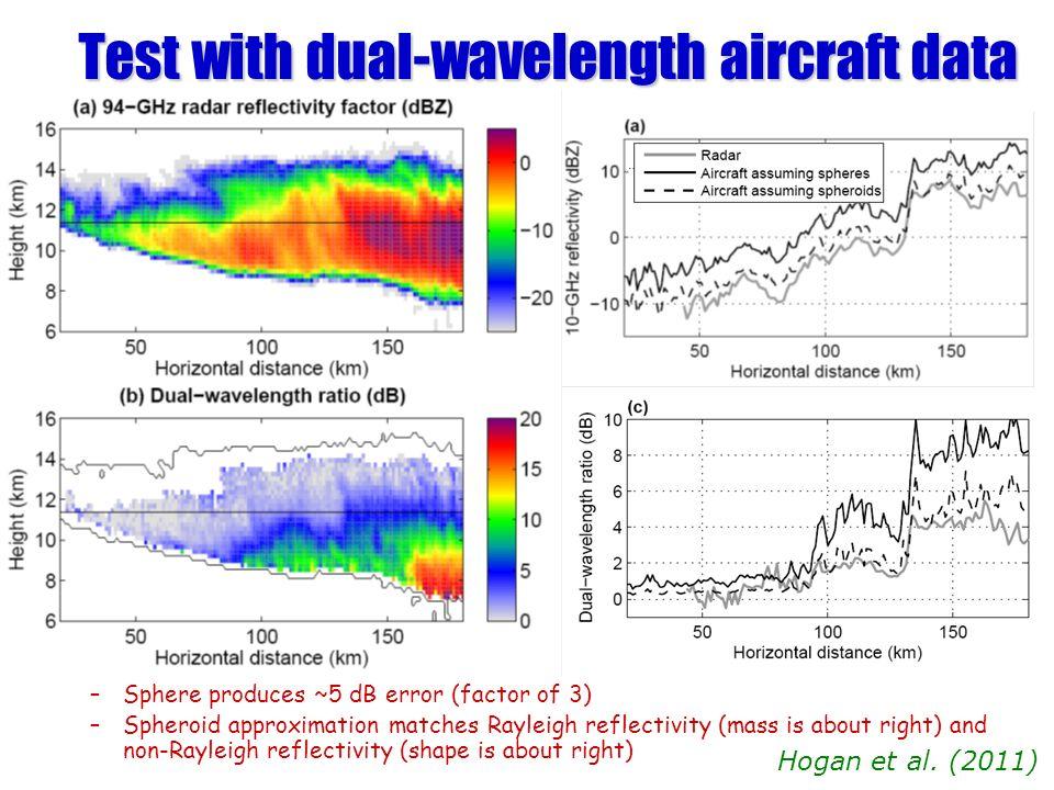 Test with dual-wavelength aircraft data