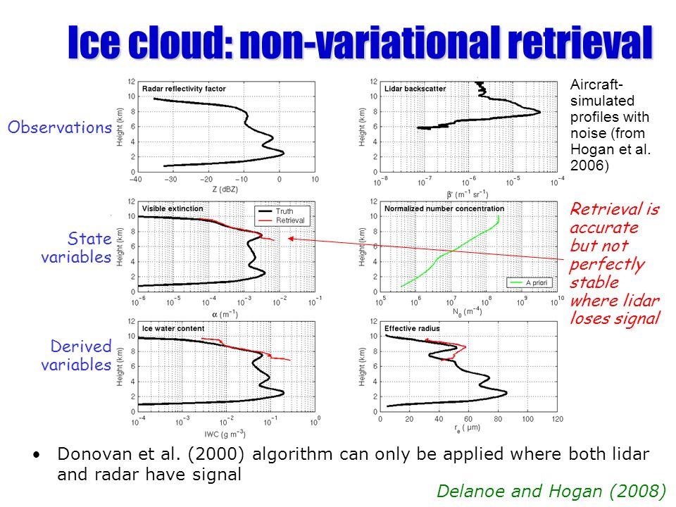 Ice cloud: non-variational retrieval