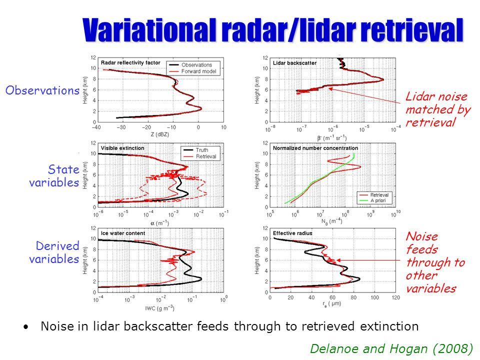 Variational radar/lidar retrieval