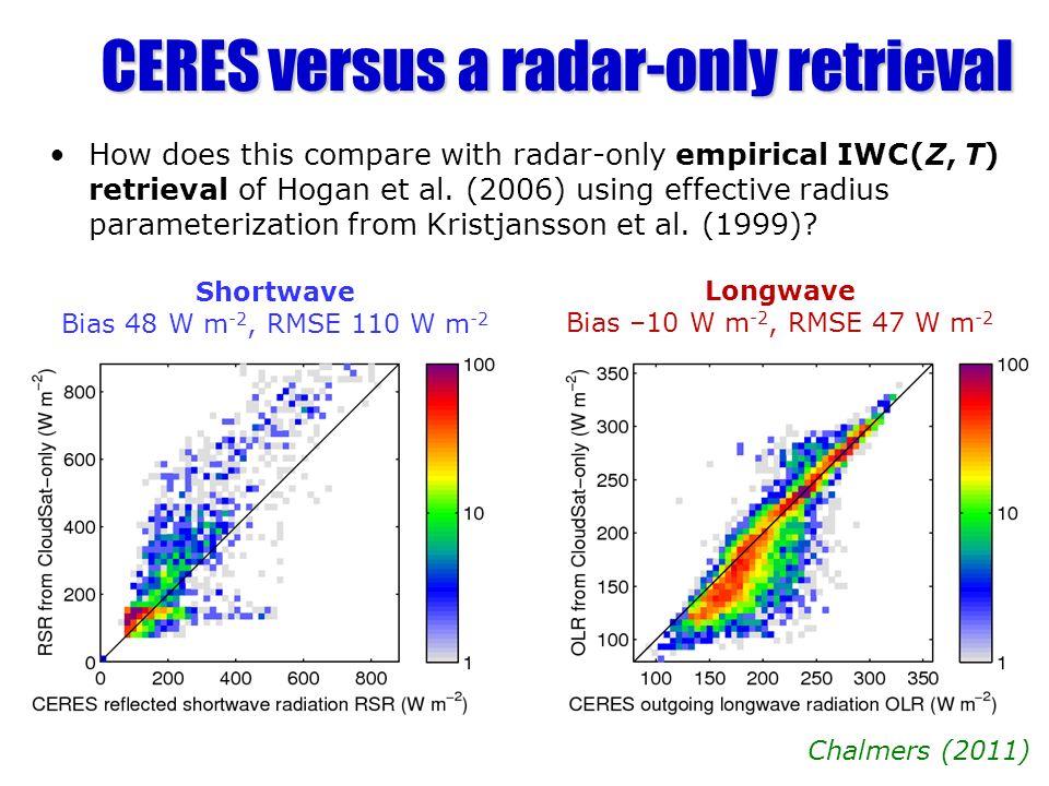 CERES versus a radar-only retrieval