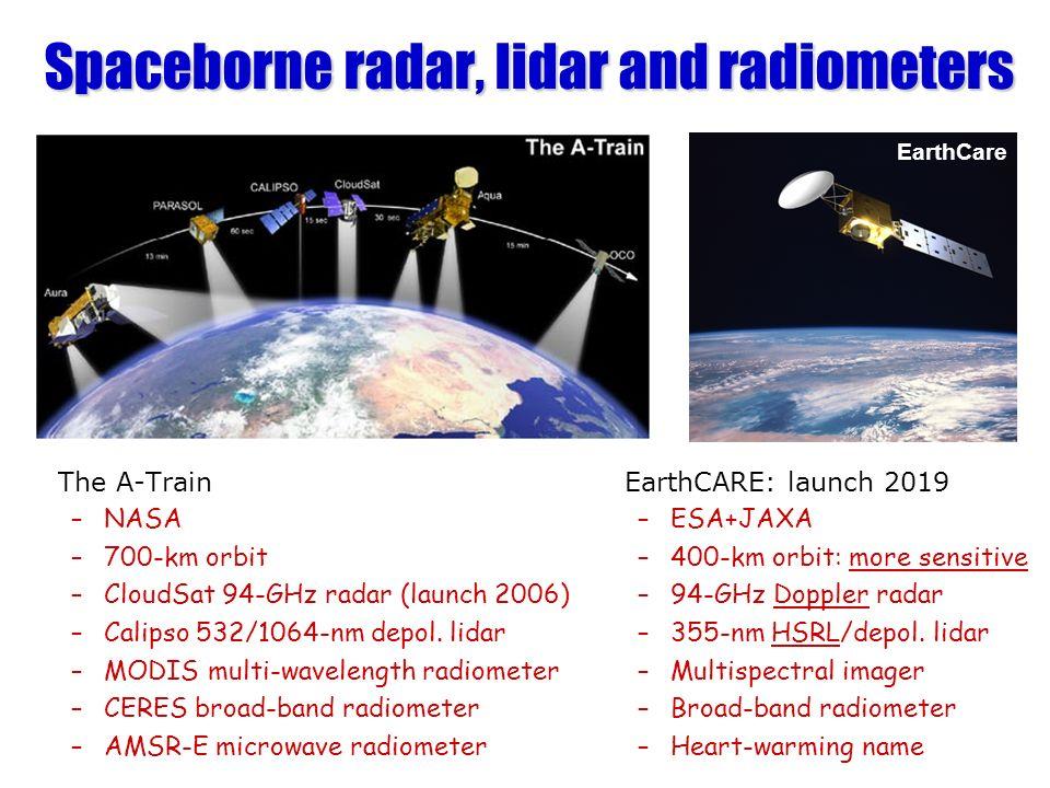 Spaceborne radar, lidar and radiometers