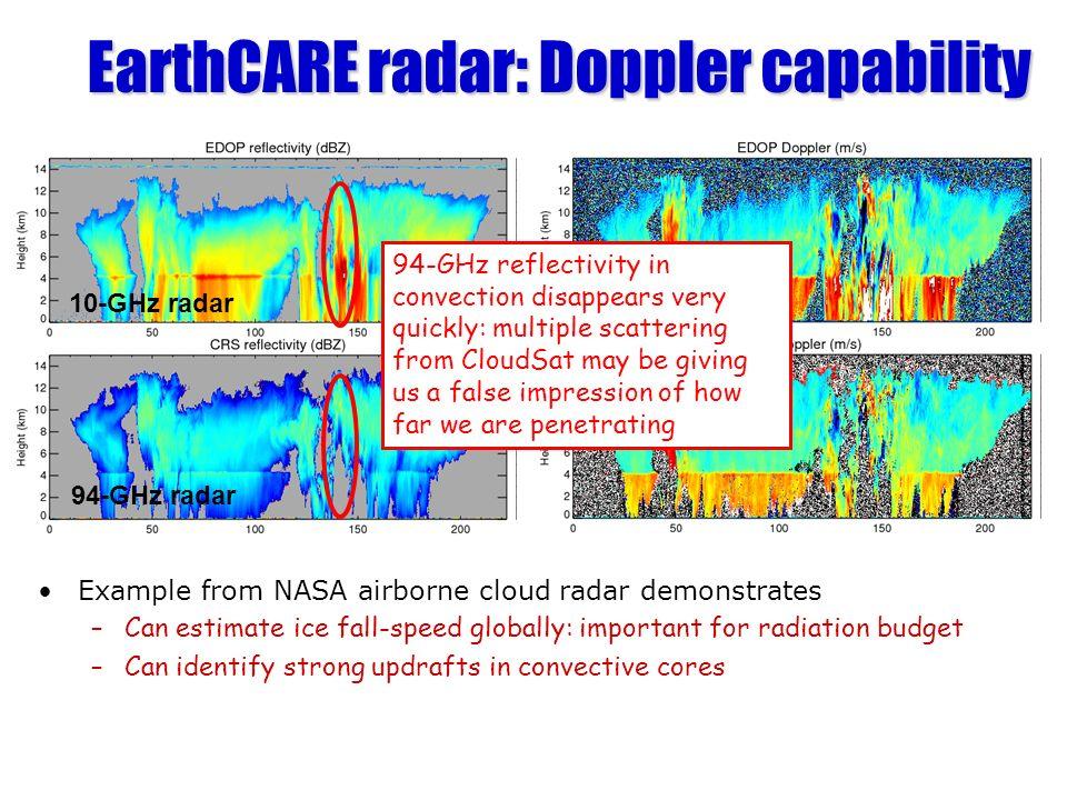 EarthCARE radar: Doppler capability
